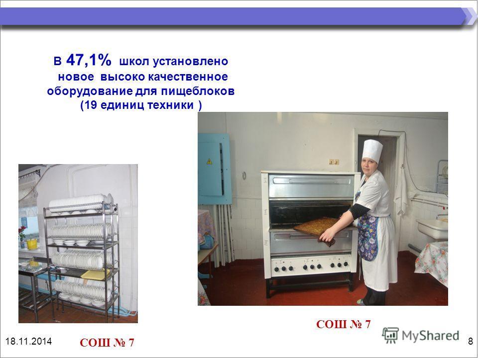 В 47,1% школ установлено новое высоко качественное оборудование для пищеблоков (19 единиц техники ) 18.11.20148 СОШ 7