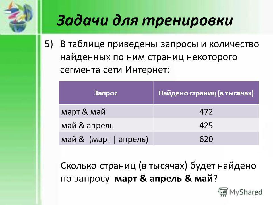5)В таблице приведены запросы и количество найденных по ним страниц некоторого сегмента сети Интернет: Сколько страниц (в тысячах) будет найдено по запросу март & апрель & май ? Запрос Найдено страниц (в тысячах) март & май 472 май & апрель 425 май &