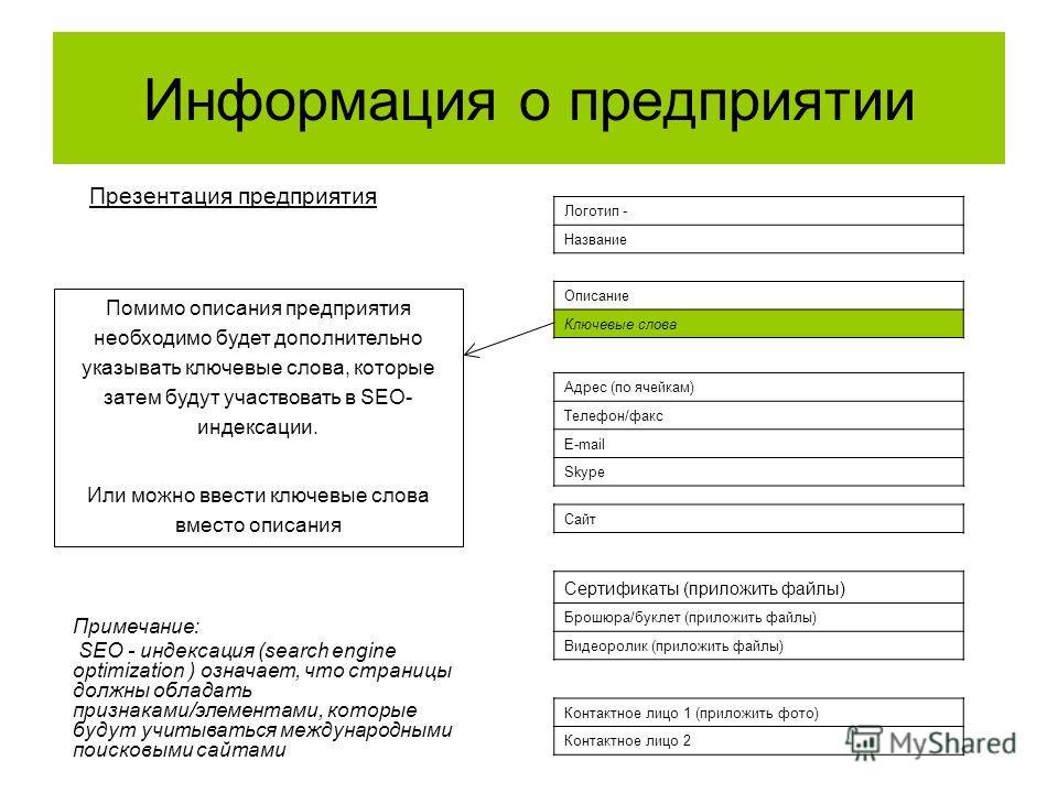 Информация о предприятии Логотип - Название Описание Ключевые слова Адрес (по ячейкам) Телефон/факс E-mail Skype Сайт Сертификаты (приложить файлы) Брошюра/буклет (приложить файлы) Видеоролик (приложить файлы) Контактное лицо 1 (приложить фото) Конта