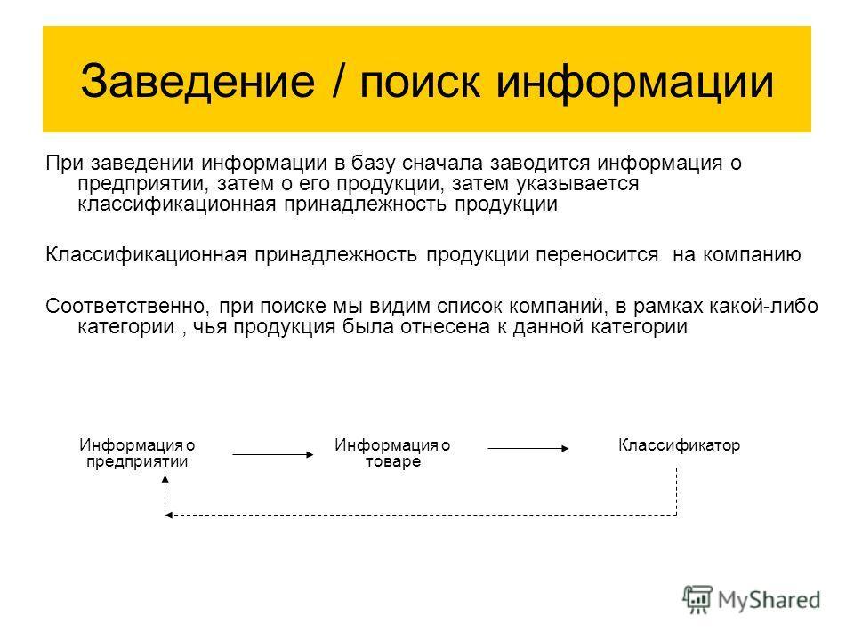 При заведении информации в базу сначала заводится информация о предприятии, затем о его продукции, затем указывается классификационная принадлежность продукции Классификационная принадлежность продукции переносится на компанию Соответственно, при пои