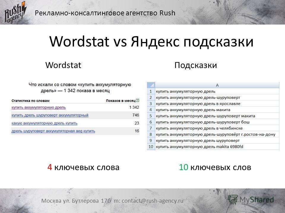 Рекламно-консалтинговое агентство Rush Москва ул. Бутлерова 17 б m: contact@rush-agency.ru Wordstat vs Яндекс подсказки Wordstat Подсказки 4 ключевых слова 10 ключевых слов