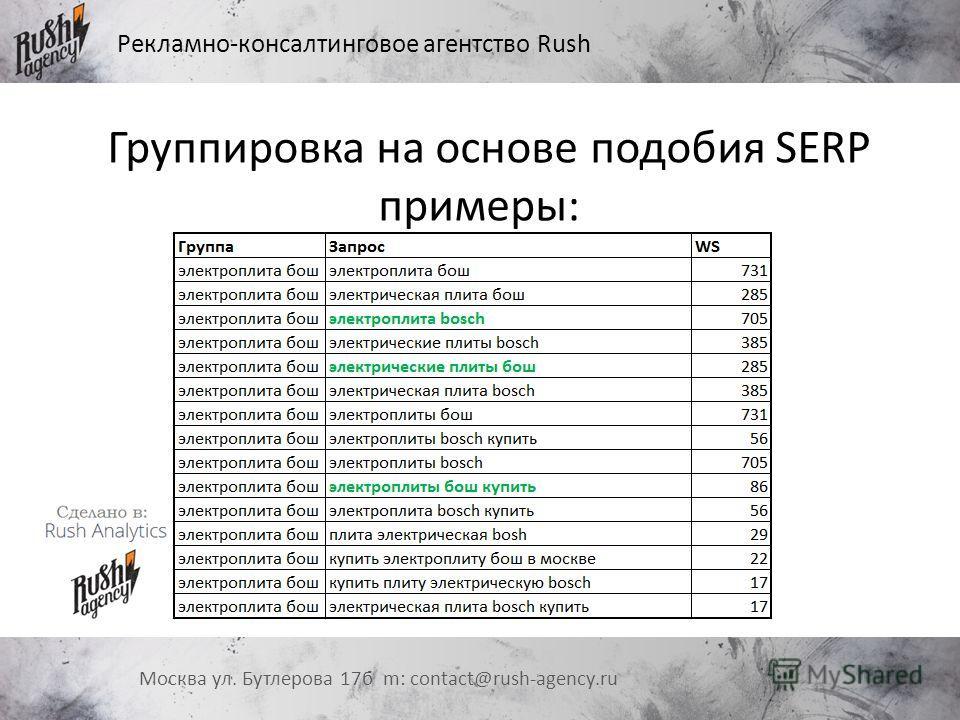 Рекламно-консалтинговое агентство Rush Москва ул. Бутлерова 17 б m: contact@rush-agency.ru Группировка на основе подобия SERP примеры: