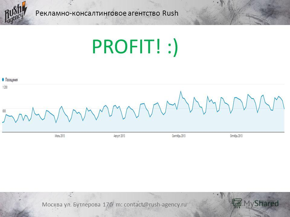 Рекламно-консалтинговое агентство Rush Москва ул. Бутлерова 17 б m: contact@rush-agency.ru PROFIT! :)