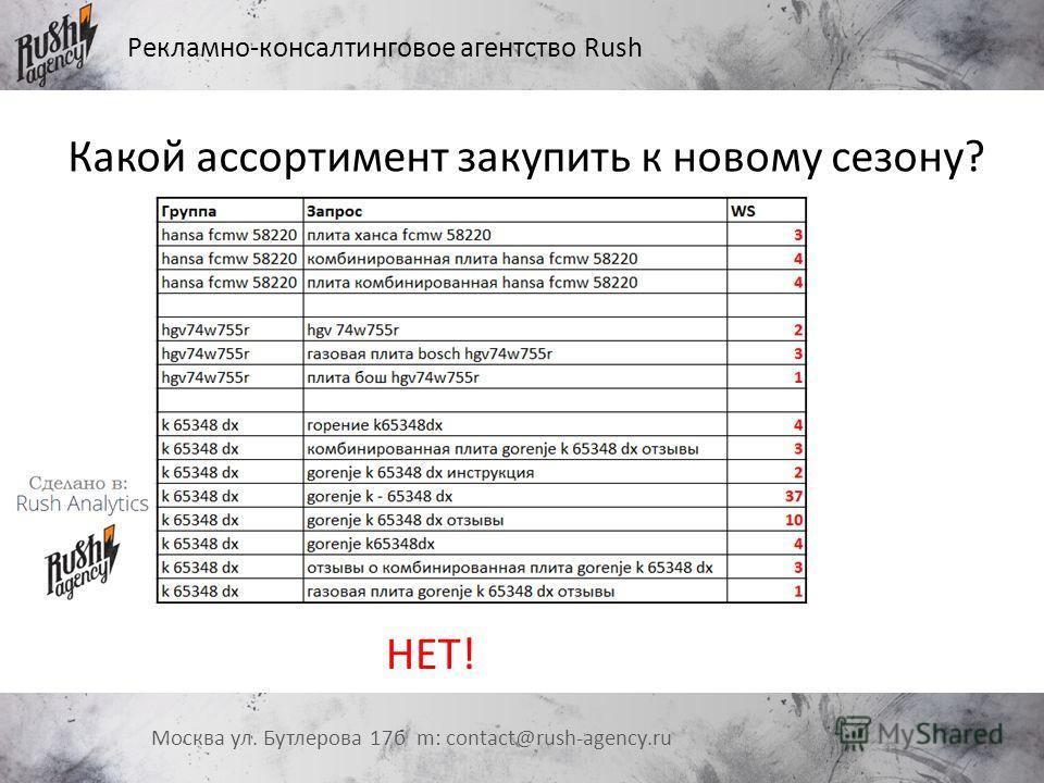 Рекламно-консалтинговое агентство Rush Москва ул. Бутлерова 17 б m: contact@rush-agency.ru Какой ассортимент закупить к новому сезону? НЕТ!