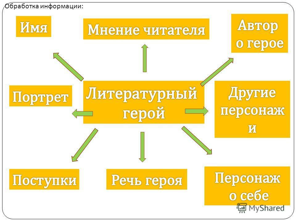 Обработка информации: