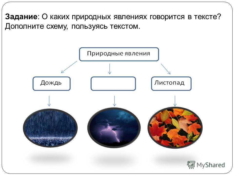 Задание: О каких природных явлениях говорится в тексте? Дополните схему, пользуясь текстом.
