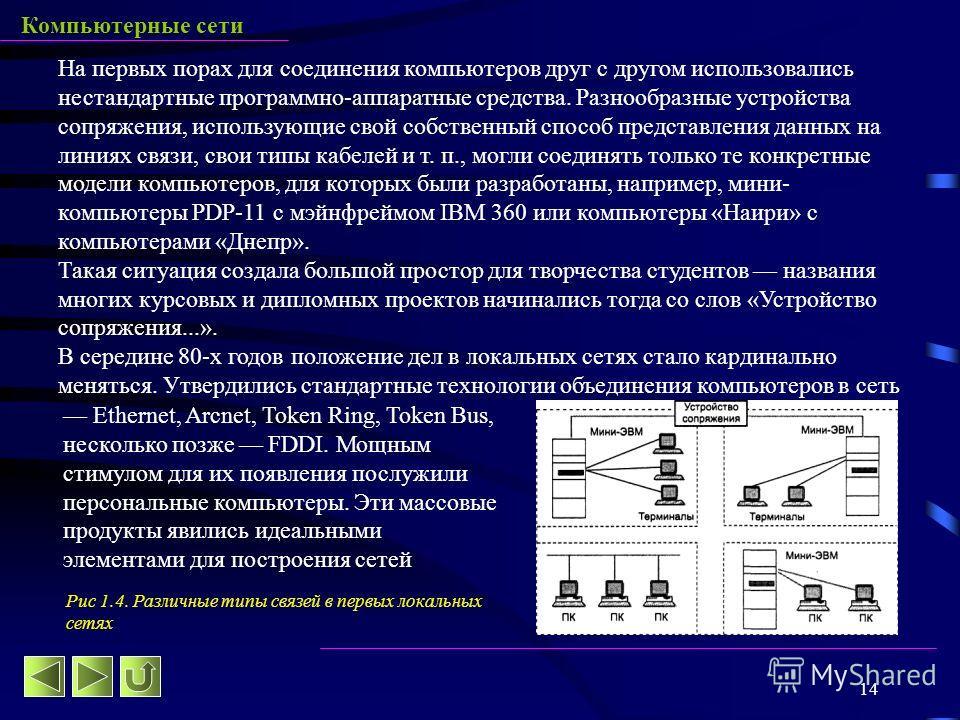 14 Компьютерные сети На первых порах для соединения компьютеров друг с другом использовались нестандартные программно-аппаратные средства. Разнообразные устройства сопряжения, использующие свой собственный способ представления данных на линиях связи,