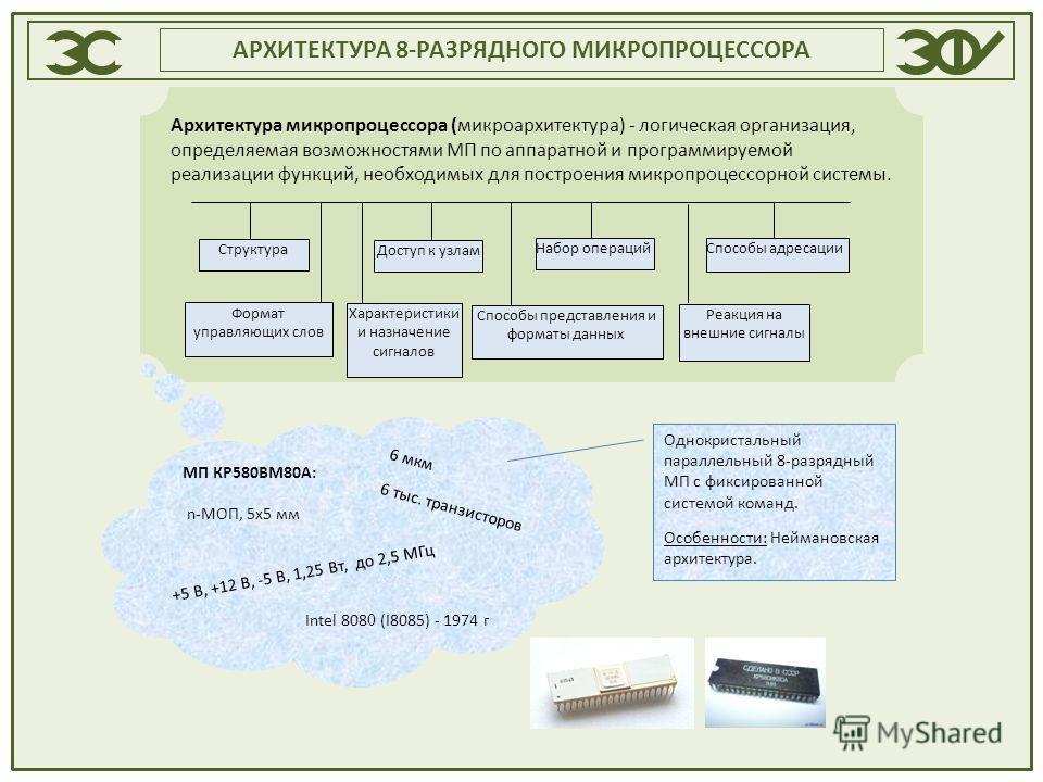 АРХИТЕКТУРА 8-РАЗРЯДНОГО МИКРОПРОЦЕССОРА Архитектура микропроцессора (микроархитектура) - логическая организация, определяемая возможностями МП по аппаратной и программируемой реализации функций, необходимых для построения микропроцессорной системы.