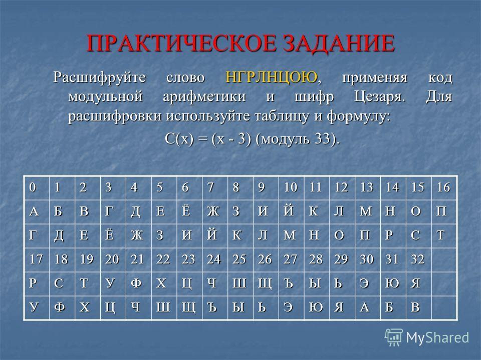 ПРАКТИЧЕСКОЕ ЗАДАНИЕ Расшифруйте слово НГРЛНЦОЮ, применяя код модульной арифметики и шифр Цезаря. Для расшифровки используйте таблицу и формулу: С(х) = (х - 3) (модуль 33). 012345678910111213141516 АБВГДЕЁЖЗИЙКЛМНОП ГДЕЁЖЗИЙКЛМНОПРСТ 1718192021222324
