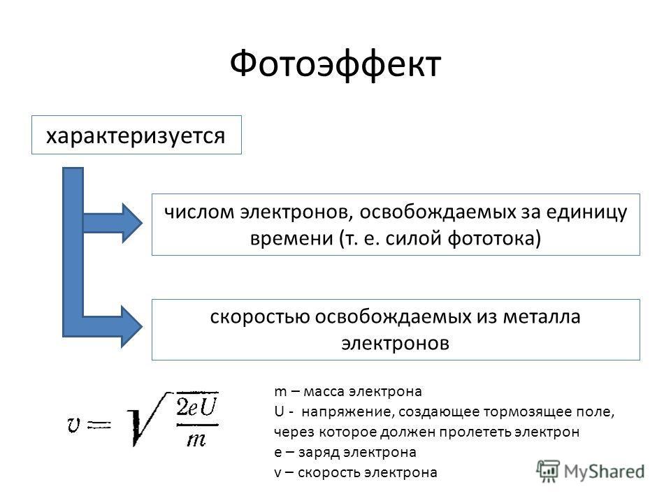 Фотоэффект характеризуется числом электронов, освобождаемых за единицу времени (т. е. силой фототока) скоростью освобождаемых из металла электронов m – масса электрона U - напряжение, создающее тормозящее поле, через которое должен пролететь электрон