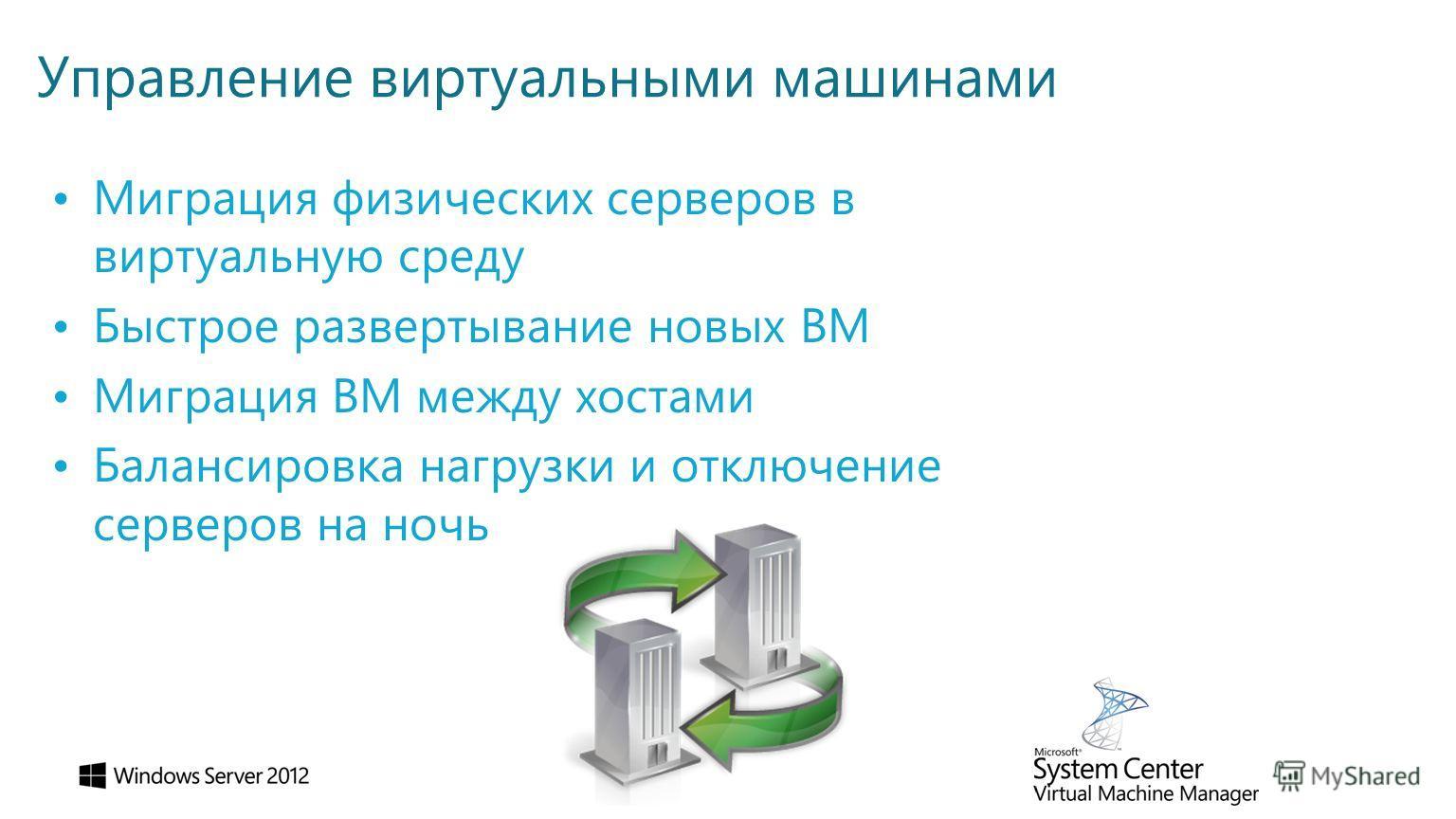 Управление виртуальными машинами Миграция физических серверов в виртуальную среду Быстрое развертывание новых ВМ Миграция ВМ между хостами Балансировка нагрузки и отключение серверов на ночь