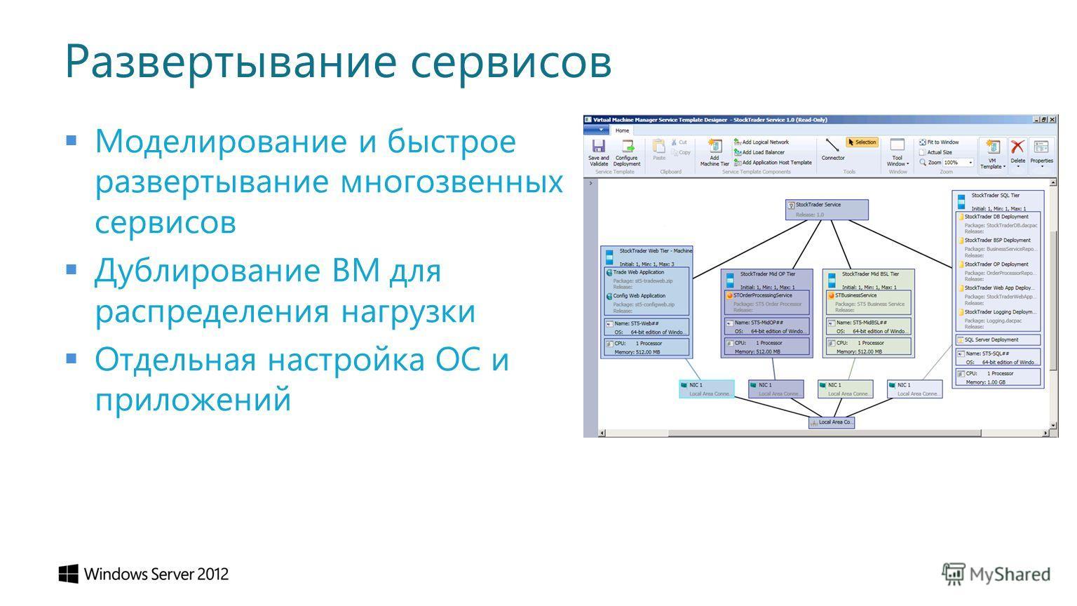 Развертывание сервисов Моделирование и быстрое развертывание многозвенных сервисов Дублирование ВМ для распределения нагрузки Отдельная настройка ОС и приложений