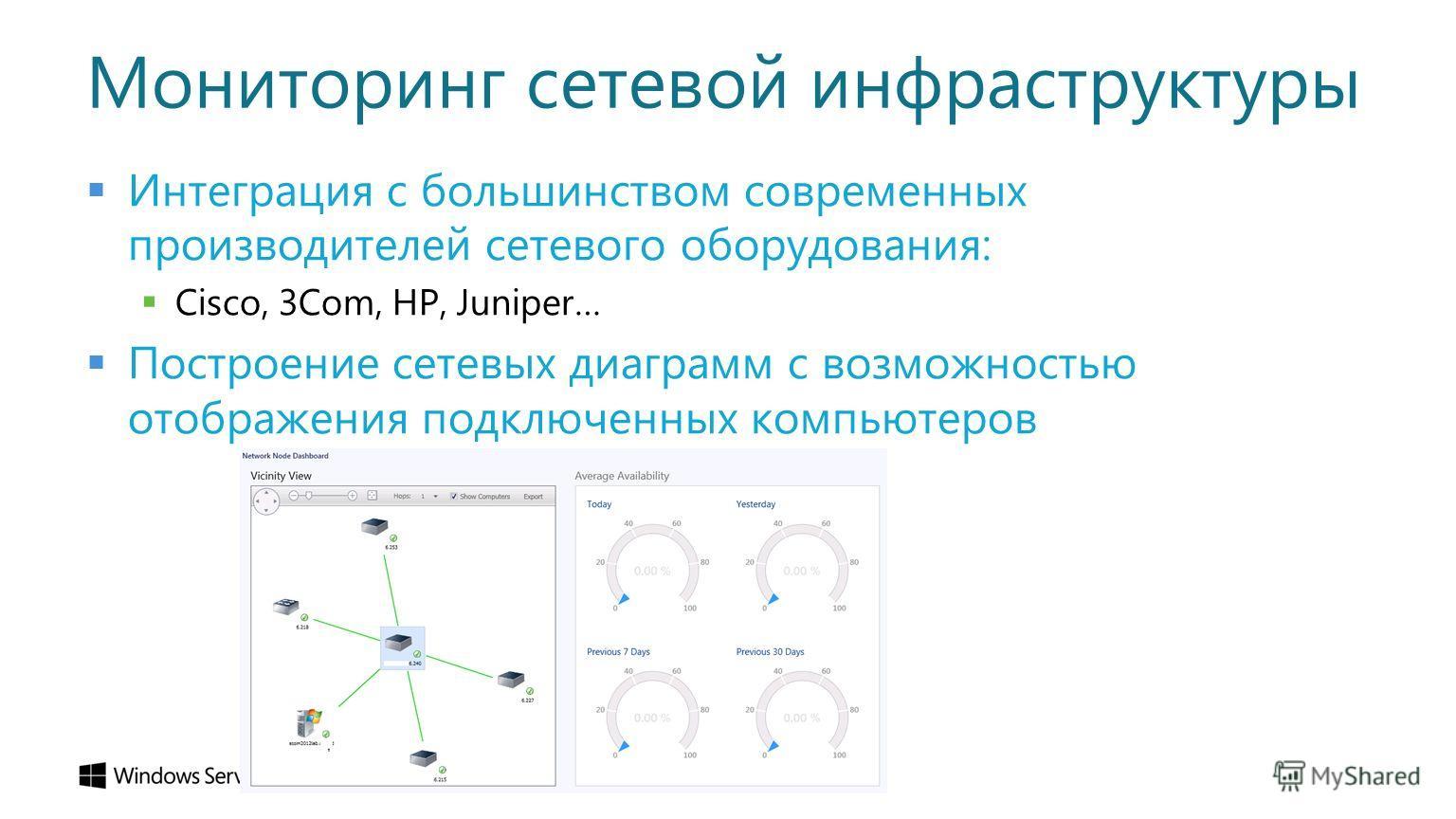 Мониторинг сетевой инфраструктуры Интеграция с большинством современных производителей сетевого оборудования: Cisco, 3Com, HP, Juniper… Построение сетевых диаграмм с возможностью отображения подключенных компьютеров