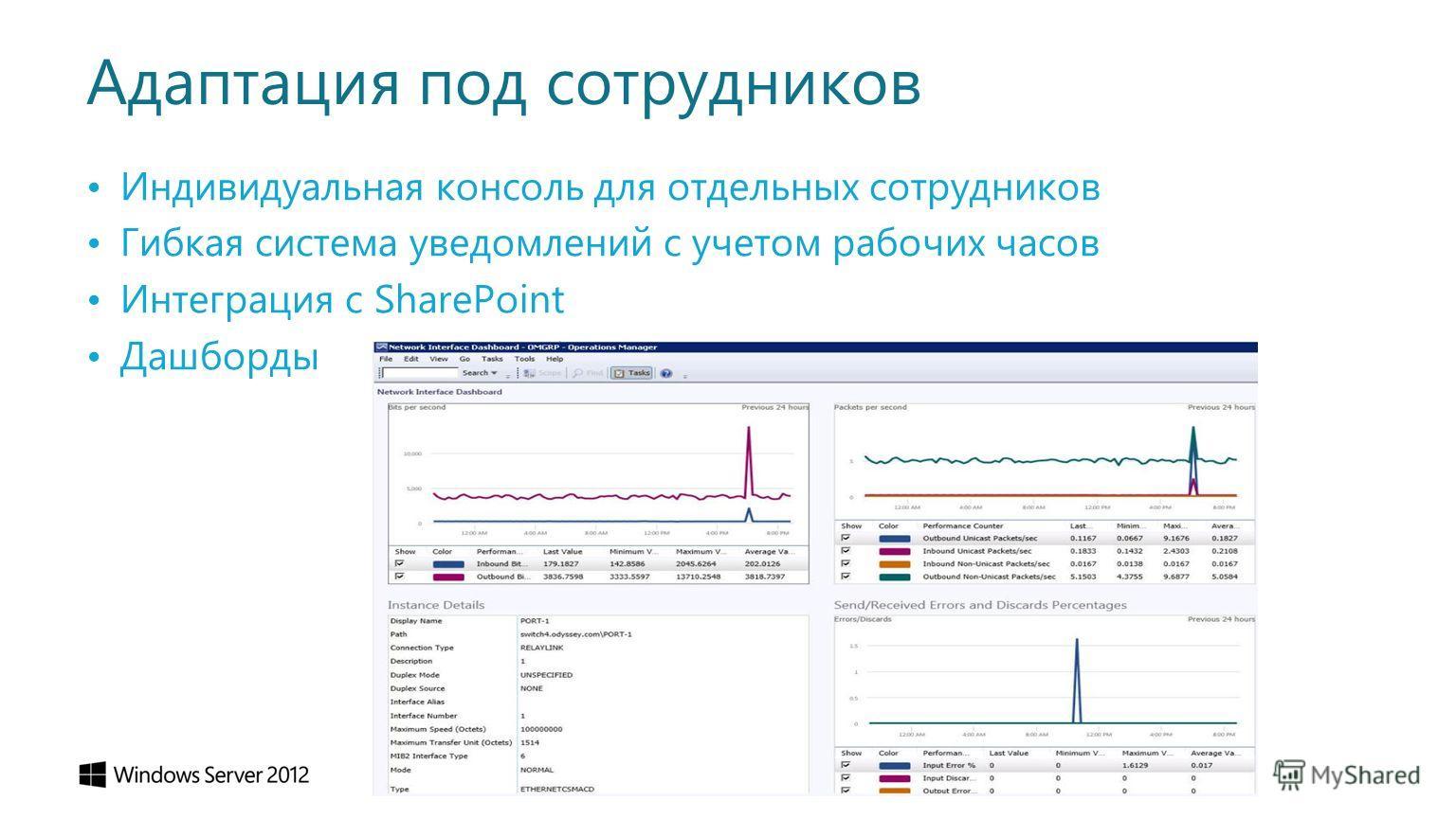 Адаптация под сотрудников Индивидуальная консоль для отдельных сотрудников Гибкая система уведомлений с учетом рабочих часов Интеграция с SharePoint Дашборды 30
