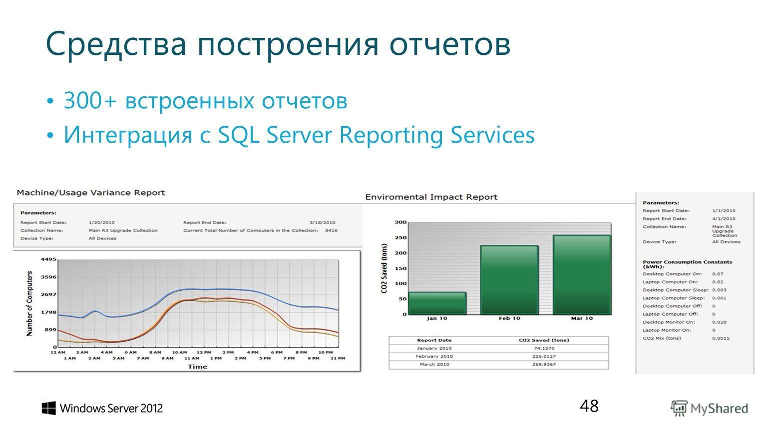 Средства построения отчетов 300+ встроенных отчетов Интеграция с SQL Server Reporting Services 48