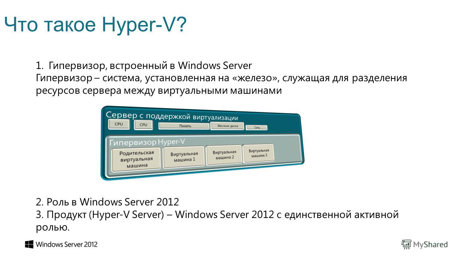 Что такое Hyper-V? 1.Гипервизор, встроенный в Windows Server Гипервизор – система, установленная на «железо», служащая для разделения ресурсов сервера между виртуальными машинами 2. Роль в Windows Server 2012 3. Продукт (Hyper-V Server) – Windows Ser