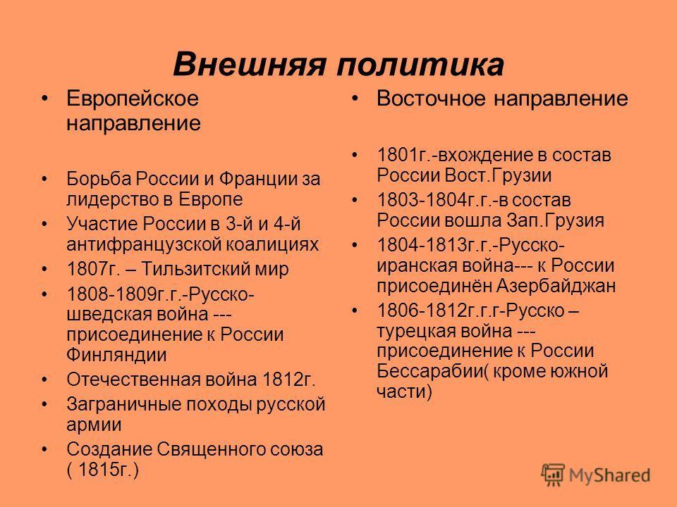 Внешняя политика Европейское направление Борьба России и Франции за лидерство в Европе Участие России в 3-й и 4-й антифранцузской коалициях 1807 г. – Тильзитский мир 1808-1809 г.г.-Русско- шведская война --- присоединение к России Финляндии Отечестве