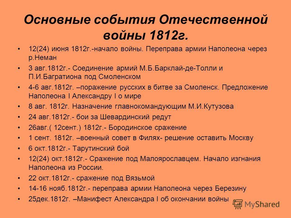 Основные события Отечественной войны 1812 г. 12(24) июня 1812 г.-начало войны. Переправа армии Наполеона через р.Неман 3 авг.1812 г.- Соединение армий М.Б.Барклай-де-Толли и П.И.Багратиона под Смоленском 4-6 авг.1812 г. –поражение русских в битве за