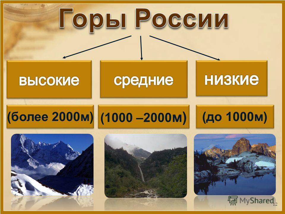 (более 2000 м) (1000 –2000 м) (до 1000 м) 12