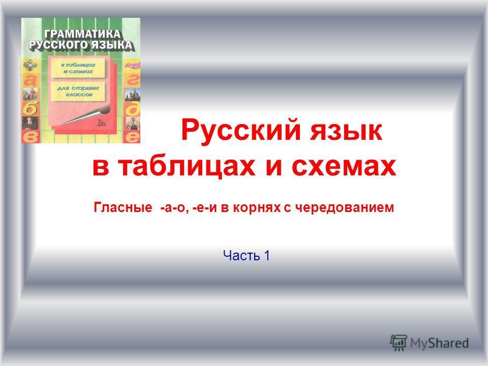 Русский язык в таблицах и схемах Гласные -а-о, -е-и в корнях с чередованием Часть 1