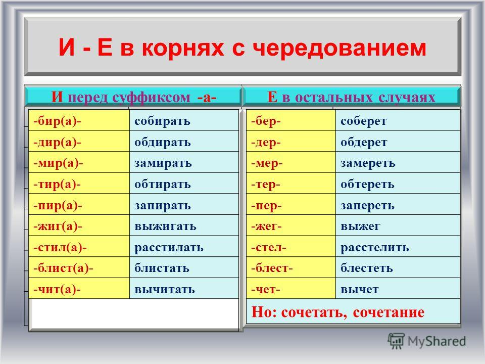 И - Е в корнях с чередованием И перед суффиксом -а-Е в остальных случаях -бир(а)-собирать -дир(а)-обдирать -мир(а)-замирать -тир(а)-обтирать -пир(а)-запирать -жиг(а)-выжигать -стил(а)-расстилать -блист(а)-блистать -чит(а)-вычитать -бер-соберет -дер-о