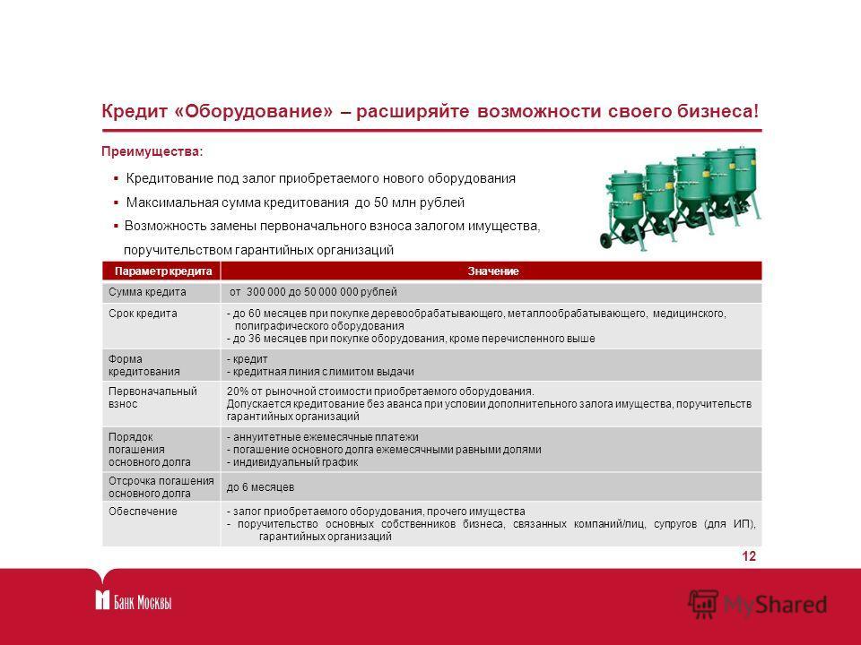 Параметр кредита Значение Сумма кредита от 300 000 до 50 000 000 рублей Срок кредита- до 60 месяцев при покупке деревообрабатывающего, металлообрабатывающего, медицинского, полиграфического оборудования - до 36 месяцев при покупке оборудования, кроме