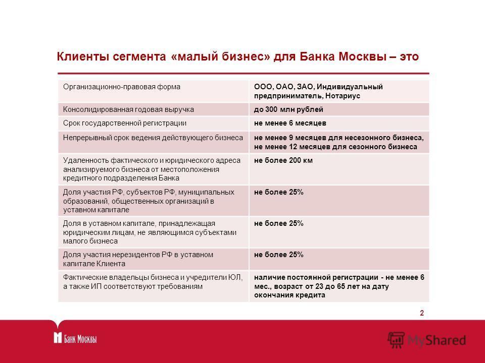 Клиенты сегмента «малый бизнес» для Банка Москвы – это Организационно-правовая формаООО, ОАО, ЗАО, Индивидуальный предприниматель, Нотариус Консолидированная годовая выручкадо 300 млн рублей Срок государственной регистрациине менее 6 месяцев Непрерыв