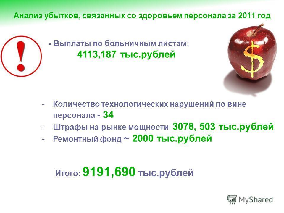 Анализ убытков, связанных со здоровьем персонала за 2011 год -Количество технологических нарушений по вине персонала - 34 -Штрафы на рынке мощности 3078, 503 тыс.рублей -Ремонтный фонд ~ 2000 тыс.рублей - Выплаты по больничным листам: 4113,187 тыс.ру