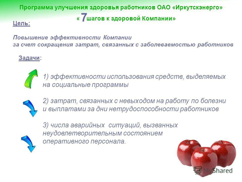 Программа улучшения здоровья работников ОАО «Иркутскэнерго» « шагов к здоровой Компании» Цель: Повышение эффективности Компании за счет сокращения затрат, связанных с заболеваемостью работников 1) эффективности использования средств, выделяемых на со