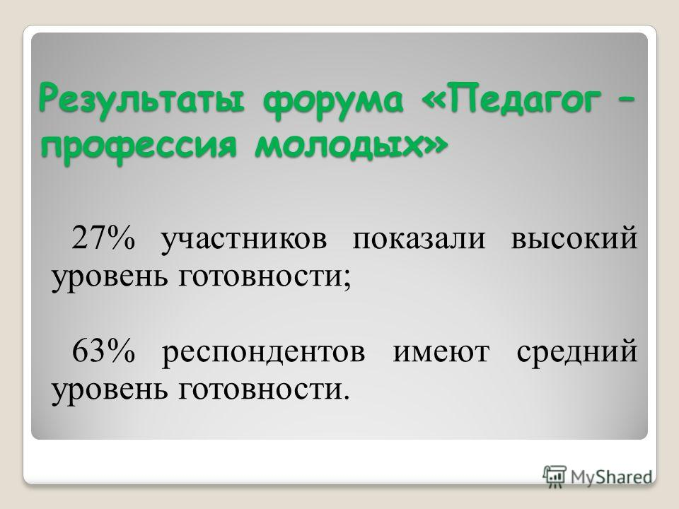 Результаты форума «Педагог – профессия молодых» 27% участников показали высокий уровень готовности; 63% респондентов имеют средний уровень готовности.