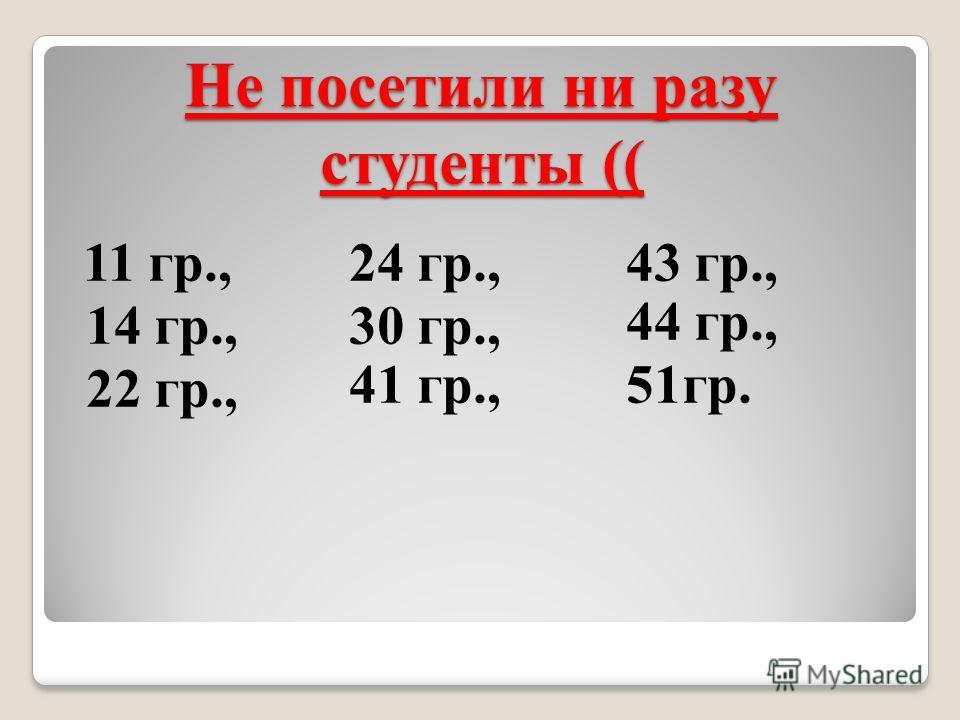 Не посетили ни разу студенты (( 11 гр., 14 гр., 22 гр., 24 гр., 30 гр., 41 гр., 43 гр., 44 гр., 51 гр.