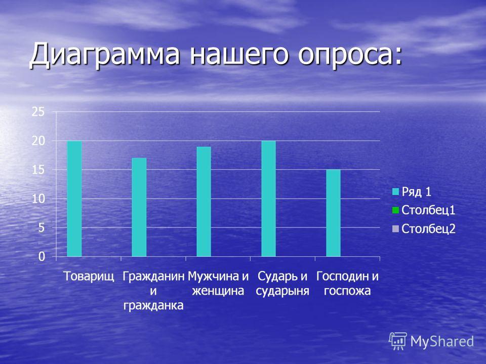 Диаграмма нашего опроса: