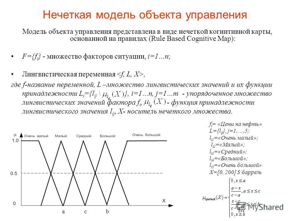 Нечеткая модель объекта управления Модель объекта управления представлена в виде нечеткой когнитивной карты, основанной на правилах (Rule Based Cognitive Map): F={f i } - множество факторов ситуации, i=1…n; Лингвистическая переменная, где f-название