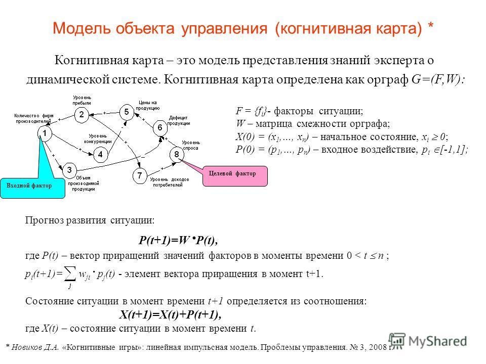 Модель объекта управления (когнитивная карта) * Когнитивная карта – это модель представления знаний эксперта о динамической системе. Когнитивная карта определена как орграф G=(F,W): F = {f i }- факторы ситуации; W – матрица смежности орграфа; X(0) =