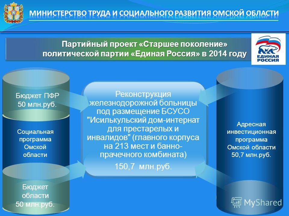 Реконструкция железнодорожной больницы под размещение БСУСО