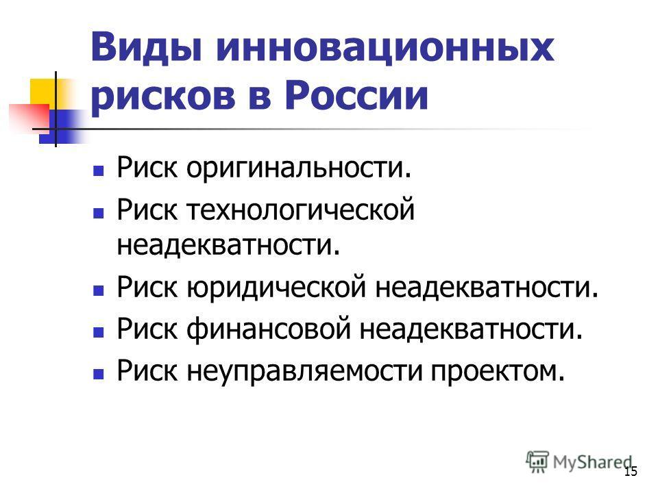 Виды инновационных рисков в России Риск оригинальности. Риск технологической неадекватности. Риск юридической неадекватности. Риск финансовой неадекватности. Риск неуправляемости проектом. 15