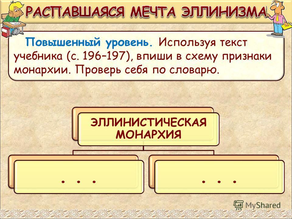 Повышенный уровень. Используя текст учебника (с. 196–197), впиши в схему признаки монархии. Проверь себя по словарю. ЭЛЛИНИСТИЧЕСКАЯ МОНАРХИЯ...