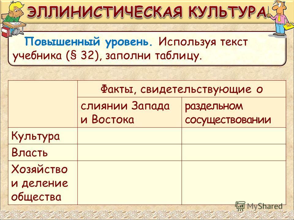 Повышенный уровень. Используя текст учебника (§ 32), заполни таблицу. Факты, свидетельствующие о слиянии Запада и Востока раздельном сосуществовании Культура Власть Хозяйство и деление общества
