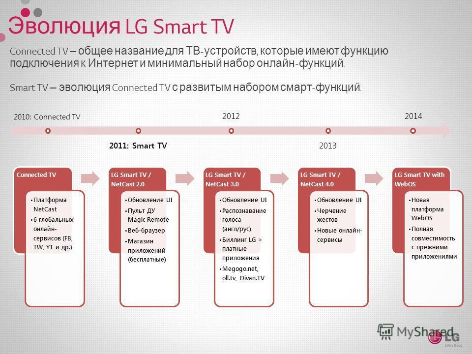 Connected TV – общее название для ТВ - устройств, которые имеют функцию подключения к Интернет и минимальный набор онлайн - функций. Smart TV – эволюция Connected TV с развитым набором смарт - функций. Connected TV Платформа Ne tCast 6 глобальных онл