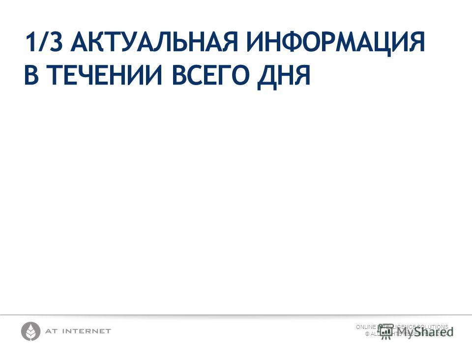 ONLINE INTELLIGENCE SOLUTIONS © ALL RIGHTS RESERVED - 2014 1/3 АКТУАЛЬНАЯ ИНФОРМАЦИЯ В ТЕЧЕНИИ ВСЕГО ДНЯ