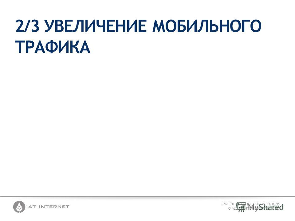ONLINE INTELLIGENCE SOLUTIONS © ALL RIGHTS RESERVED - 2014 2/3 УВЕЛИЧЕНИЕ МОБИЛЬНОГО ТРАФИКА