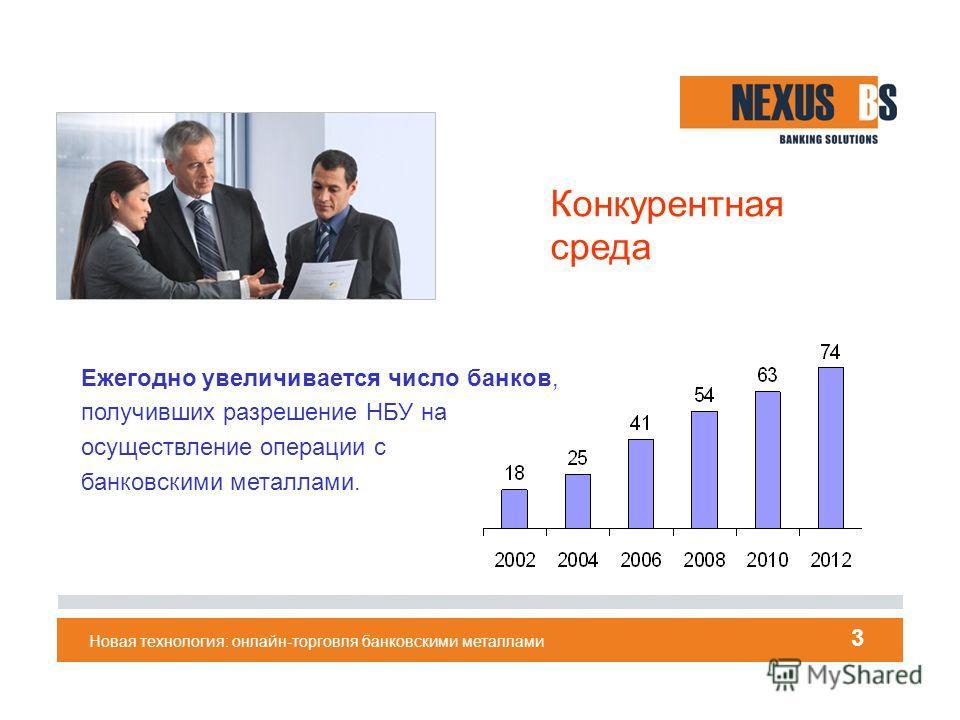 3 Ежегодно увеличивается число банков, получивших разрешение НБУ на осуществление операции с банковскими металлами. Конкурентная среда