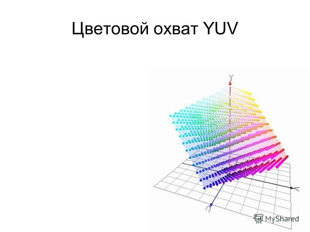 Цветовой охват YUV