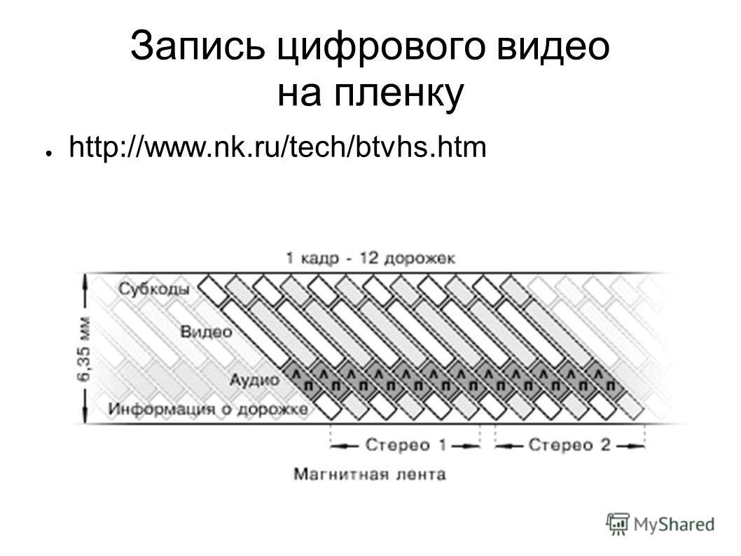 Запись цифрового видео на пленку http://www.nk.ru/tech/btvhs.htm