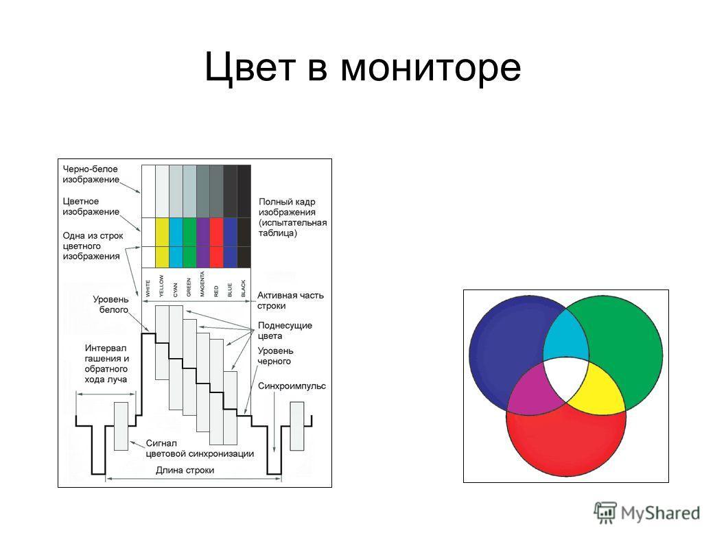 Цвет в мониторе