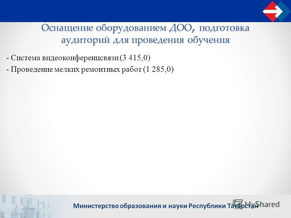 Оснащение оборудованием ДОО, подготовка аудиторий для проведения обучения - Система видеоконференцсвязи (3 415,0) - Проведение мелких ремонтных работ (1 285,0)