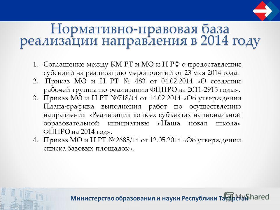 Нормативно-правовая база реализации направления в 2014 году 1. Соглашение между КМ РТ и МО и Н РФ о предоставлении субсидий на реализацию мероприятий от 23 мая 2014 года. 2. Приказ МО и Н РТ 483 от 04.02.2014 «О создании рабочей группы по реализации