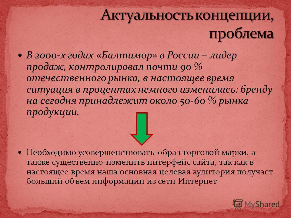 В 2000-х годах «Балтимор» в России – лидер продаж, контролировал почти 90 % отечественного рынка, в настоящее время ситуация в процентах немного изменилась: бренду на сегодня принадлежит около 50-60 % рынка продукции. Необходимо усовершенствовать обр