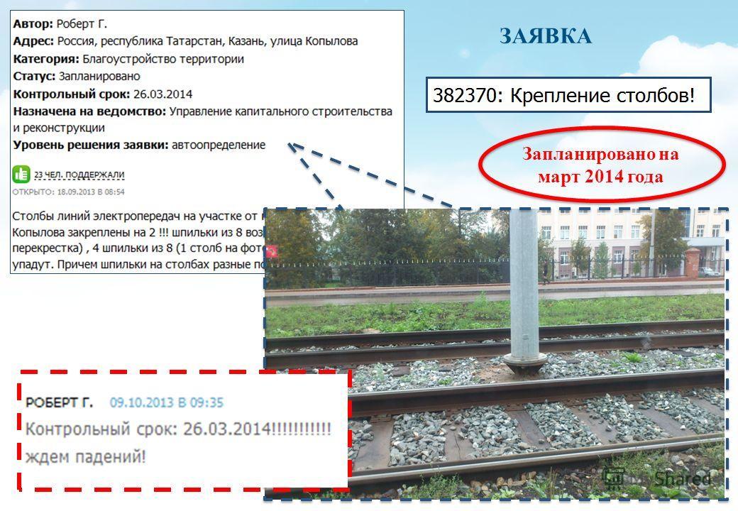 ЗАЯВКА 324355 Запланировано на март 2014 года