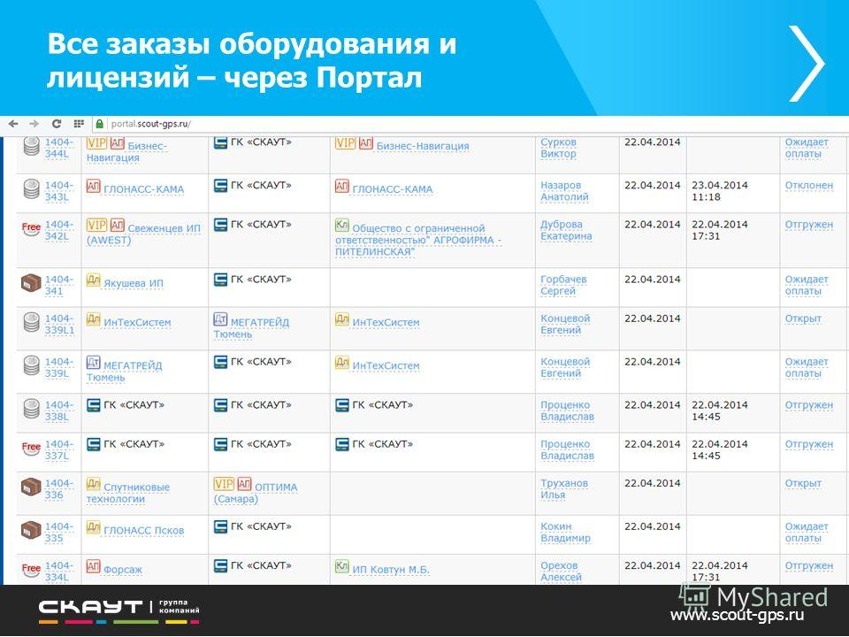 Все заказы оборудования и лицензий – через Портал www.scout-gps.ru